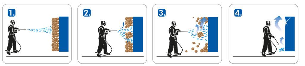 wie funktioniert trockeneisstrahlen?